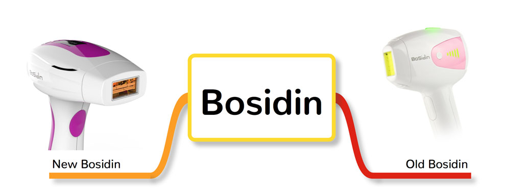 Old and new versions of Bosidin