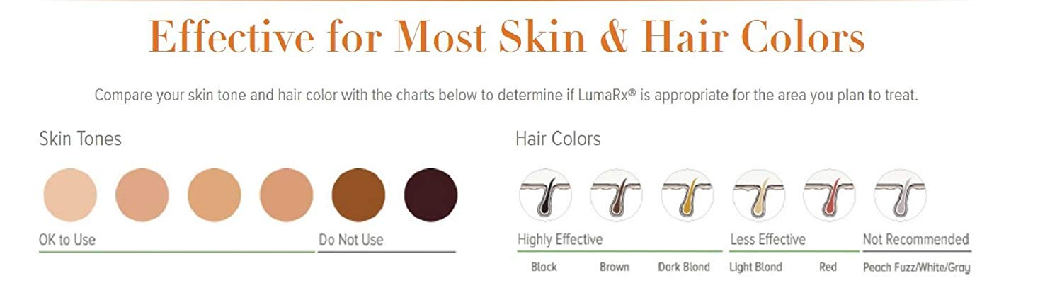 LumaRX skin tone before and after guidelines