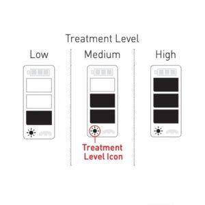 No no! Hair Removal Device treament level visual